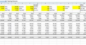 retirement income planning spreadsheet the smart nickel retirement planning excel sheet