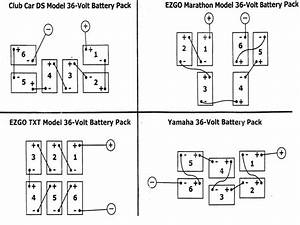 36 Volt Wiring Color Diagram