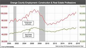 Orange County housing indicators   first tuesday Journal
