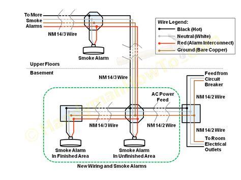 How Install Hardwired Smoke Alarm Power