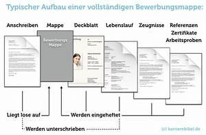 Was Braucht Man Alles In Einer Wohnung : bewerbung lebenslauf unterschreiben ~ Markanthonyermac.com Haus und Dekorationen