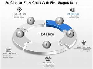 La 3d Circular Flow Chart With Five Stages Icons