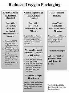 Haccp Plan Flow Chart Hazard Analysis And Critical Control Point 3