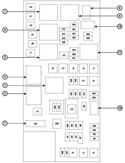 Jeep Fuse Box Diagram by 2008 Jeep Patriot Interior Fuse Box Location