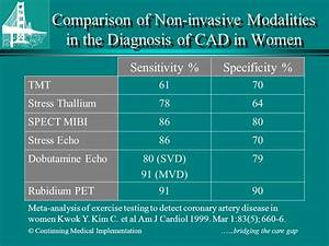 Clinical Evaluation of CAD Diagnostic Testing for ...