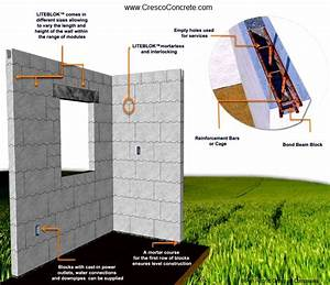 New Energy Efficient Wall System Is A Game Changer