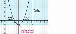 Berechnen Von Nullstellen : berechnen der scheitelpunkte von normalparabeln ~ Themetempest.com Abrechnung