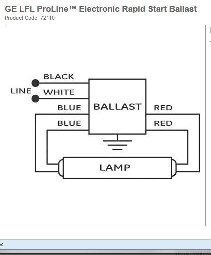 Ho 4 Bulb Ballast Wiring Diagram by This Ge 140rs120 Wont Light Both Sockets Changed Out With