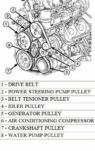 I Need The Serpentine Belt Diagram For A 2005 Chrysler