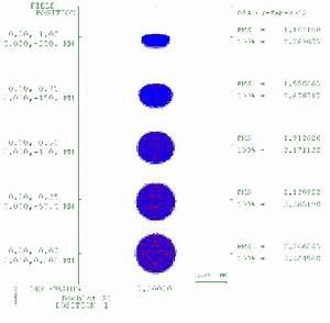 34 A Spot Diagram