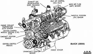 2008 Buick Enclave Engine Diagram