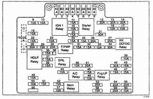 2006 Chevy Silverado 1500 Fuse Box Diagram Websystemdiagrams Antennablu It