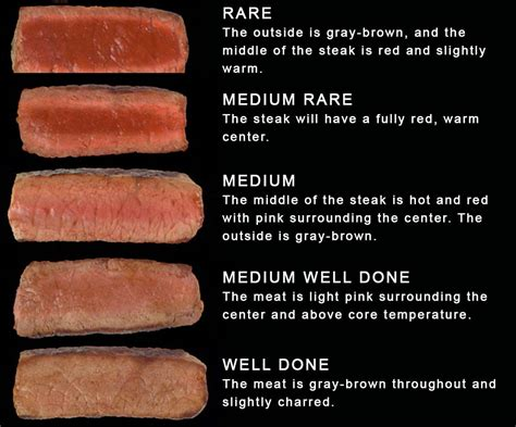 steak styles restaurant lane tree golf course