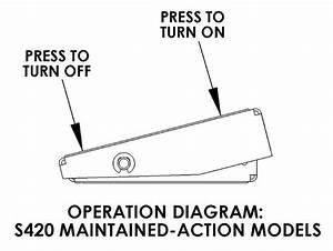 Industrial Foot Switch Wiring Diagrams : s series foot switches for light duty industrial home ~ A.2002-acura-tl-radio.info Haus und Dekorationen
