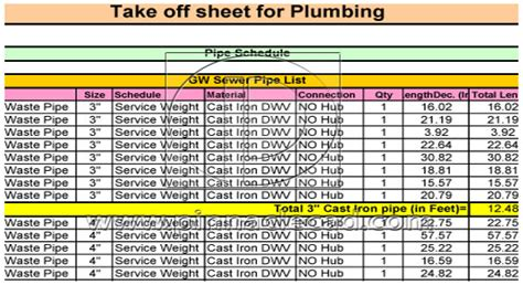 Material Takeoff Template by Quantity Takeoff Sheet For Plumbing Cost Estimating Bid