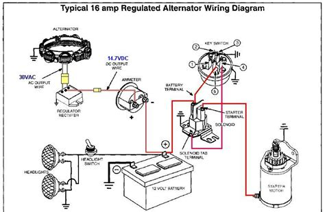 Cub Cadet Electrical Diagram For Solenoid by Ih Cub Cadet Forum 1641 Pto And Light