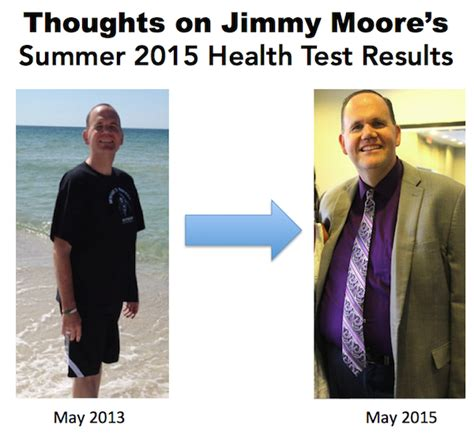 thoughts  jimmy moores summer  health test results