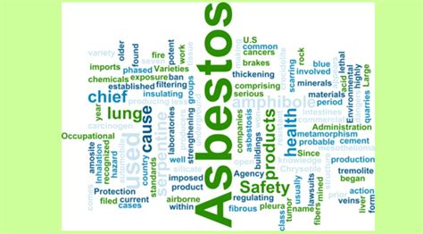 glossary  asbestos terms p   enquin