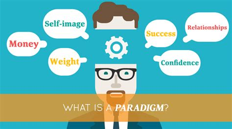 What's A Paradigm?