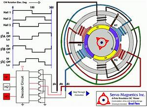 Prinsip Kerja Motor Brushless Dc  Bldc Motor