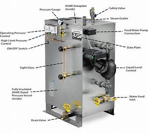 53 Furnace Humidifier Water Valve  Wait Quot Solenoidquot