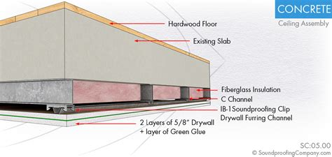 how to soundproof walls upgrading a concrete slab ceiling 39 s soundproofing