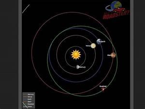 Tesla En Orbite : la tesla d 39 elon musk a d pass l 39 orbite de mars sciences ~ Melissatoandfro.com Idées de Décoration