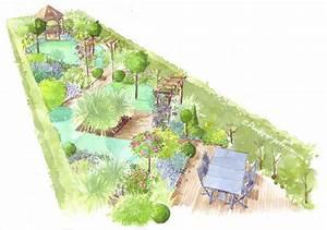 idee amenagement jardin de ville 1 conseils pour With amenagement jardin en longueur