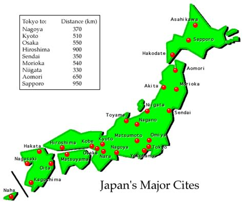 japans major cities  distances  tokyo japan
