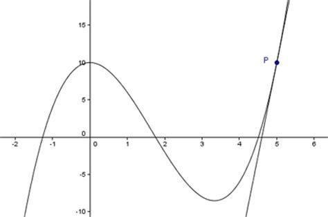 tangentengleichung berechnen