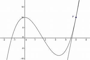 Tangente Berechnen : tangentengleichung berechnen ~ Themetempest.com Abrechnung