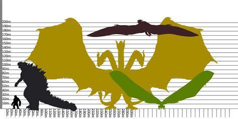 MonsterVerse Godzilla, King Ghidorah, Rodan, Mothra, and