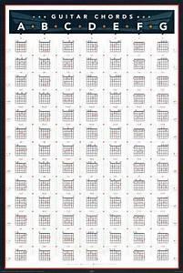 39 Guitar Chords 39 Posters Allposters Com