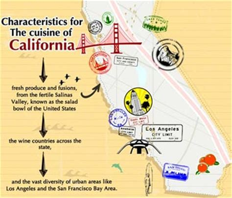 california food cuisine of california