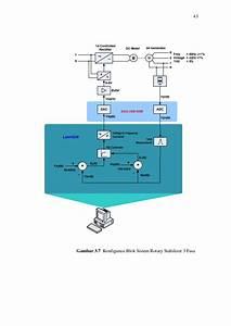 Hmi Dan Pengontrolan Labview Menggunakan Sistem Pid Pada