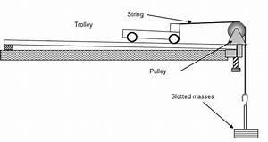Mechanics Tutorial 9