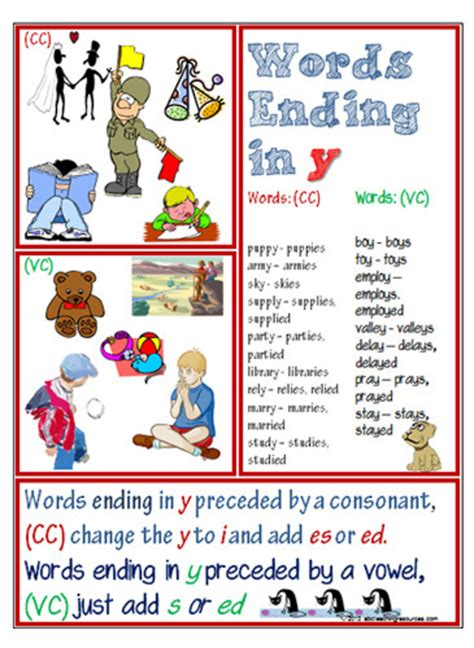 Words Ending In 'y'  Spelling Rules  Chart Abc
