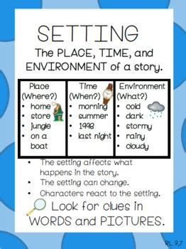 anchor chart  learning  setting     tpt