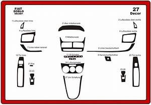 Trims Dashboard Fiat Doblo 27 Parts