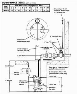 Cmv5 Series Sewage Pump 1  2 Hp 115 Volts 1 Phase 2 U0026quot  Npt