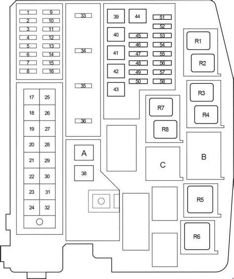 2009 Toyotum Matrix Fuse Diagram by 2010 Gmc Acadia Fuse Panel Location Auto Electrical