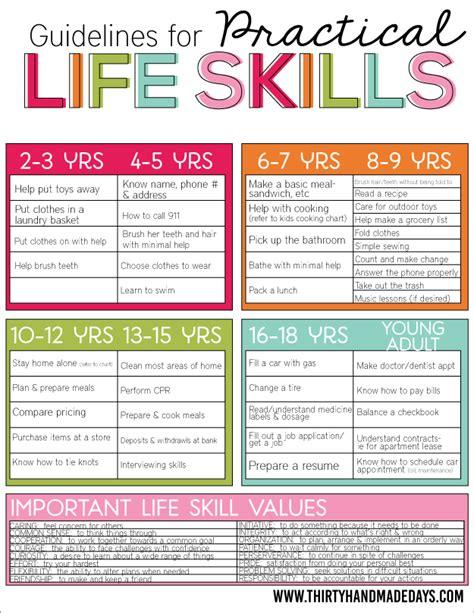 life skills chart for kids and teens free printable 24 7 moms