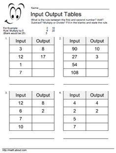 images  input output tables  pinterest