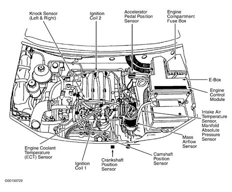 Discovery Engine Diagram by Wiring Diagram 1996 Range Rover Wiring Get Free Image