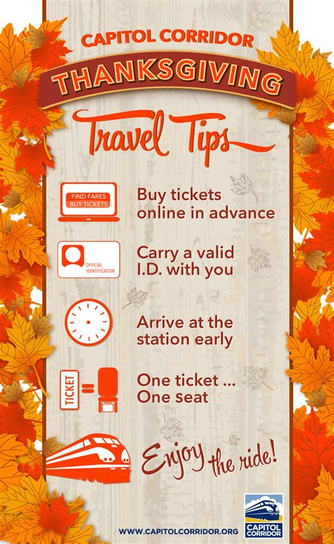 Service Information for Thanksgiving Week 2015 Travel