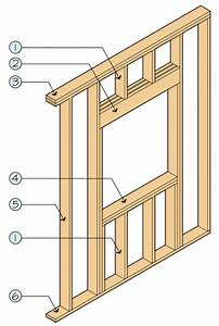 How To Install A Window  U0026 Service Door In Your Garden Shed