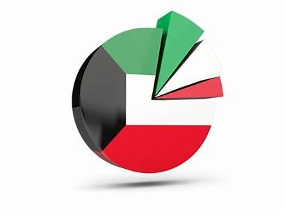 Kuwait Slices Pie Chart Flag Commercial Non