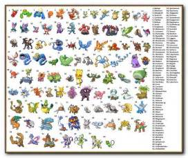 All Pokemon Pictures and Names List