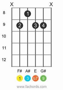 F 9 Guitar Chord Guitar Chords Chart