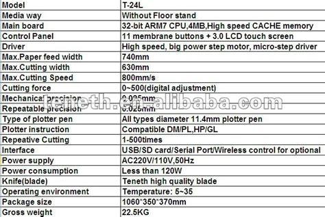 Usb Driver Bluetooth Teneth Ts24b Silhouette Cutter